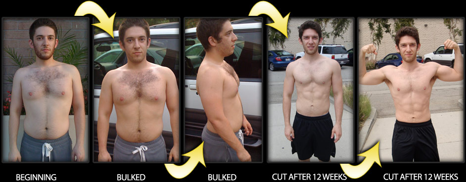 total body transformation Woodland Hills